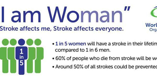 More Women are Dying from Stroke